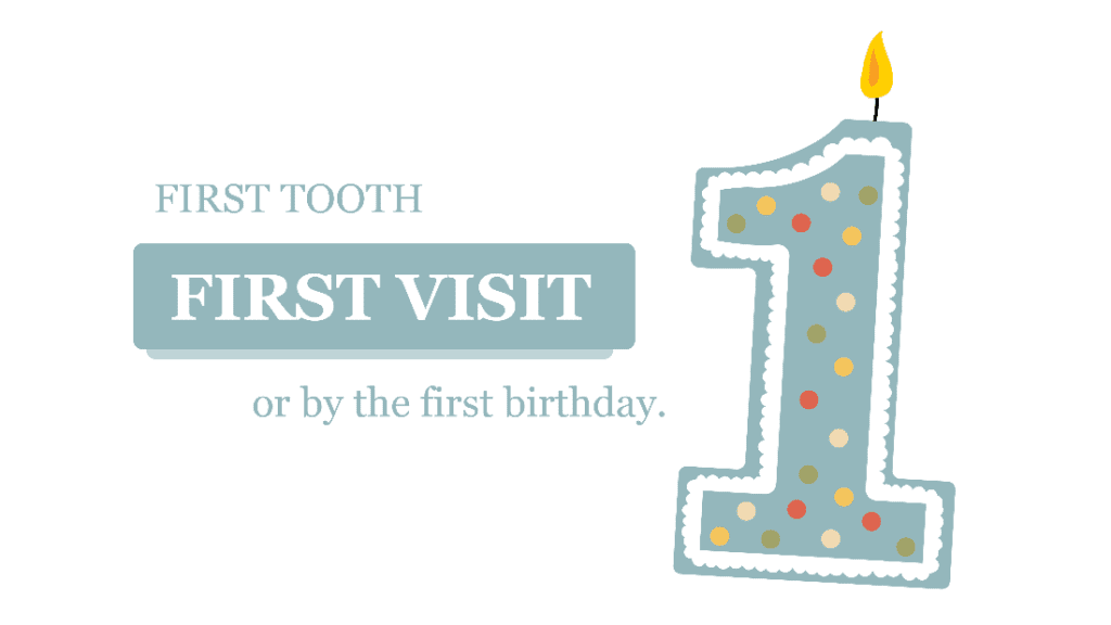 Why Your Baby Should See A Pediatric Dentist Before Their First Birthday